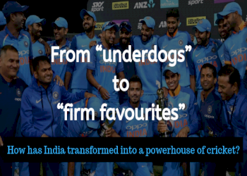 "From ""underdogs"" to ""firm favourites"" – How has India transformed into a powerhouse of cricket?"