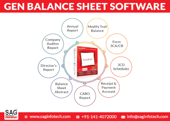 Let us Know Complete Process to Prepare Balance Sheet