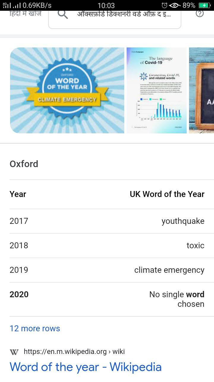 2020- The Unprecedented year to get One Word of the Year