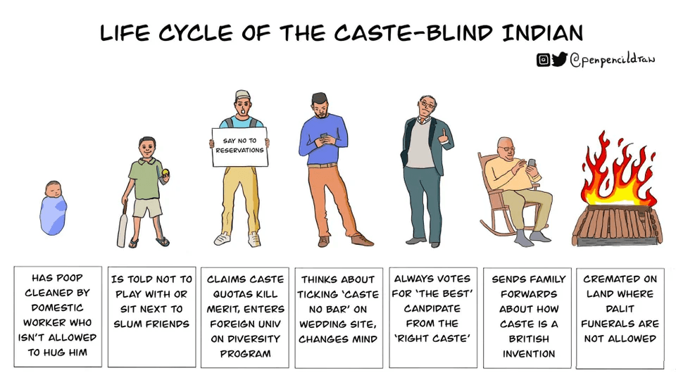 casteless_india, FightAgainstCastism, Castism, India