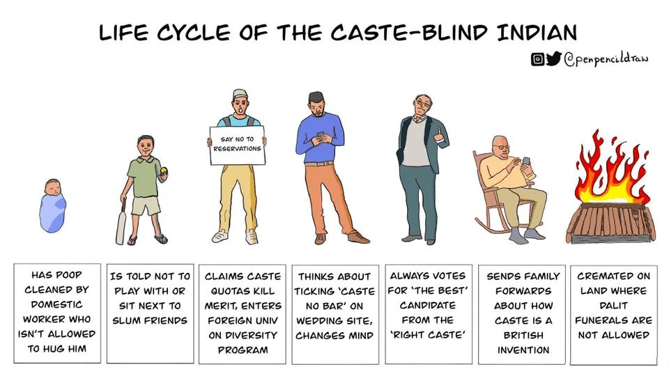 casteless_india, FightAgainstCastism, Castism, India