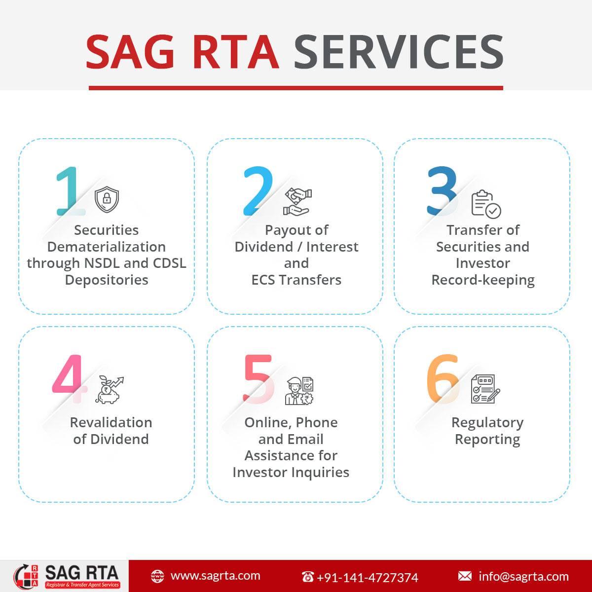 SAGRTA, companies, RTA