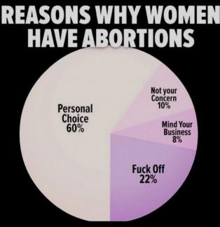 womenrights, gretathunberg