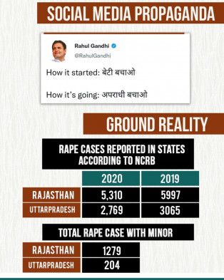 Congress, RahulGandhi