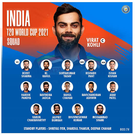T20WorldCup21